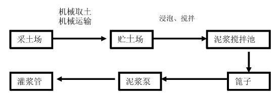 黄泥鑫鼎娱乐移动版站防灭火系统