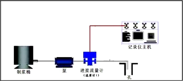 灌浆记录仪安装图