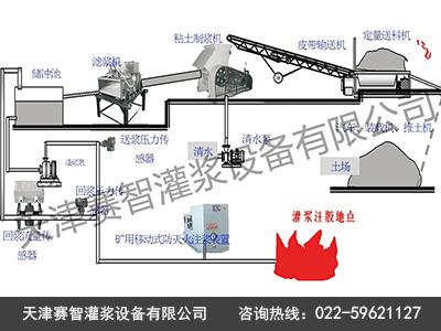 矿井黄泥灌浆防灭火设计方案