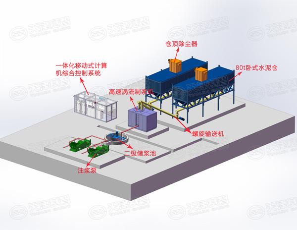 新型一体化可移动制浆系统