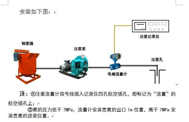 灌浆记录仪安装示意图