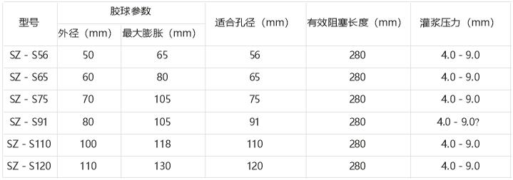 机械式灌浆塞技术参数