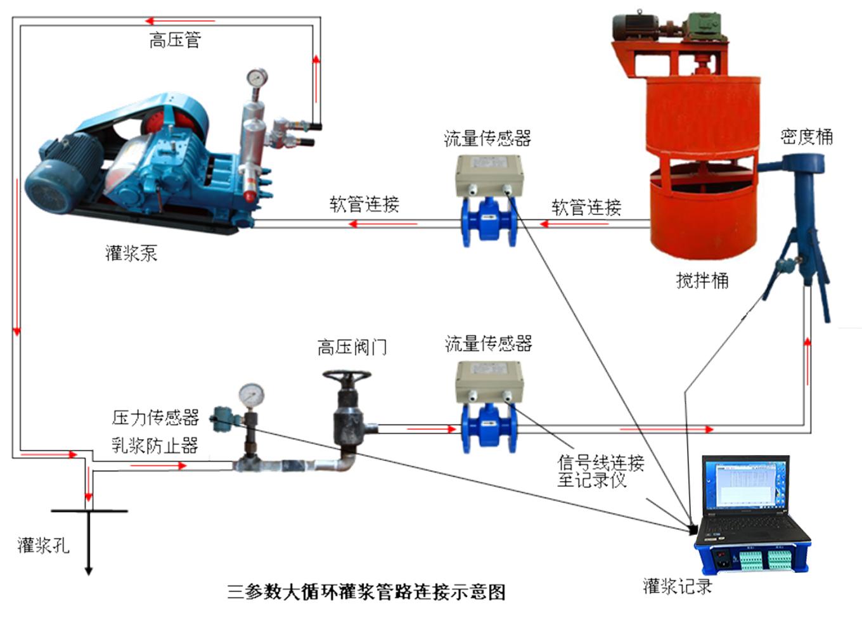 灌浆记录仪管路连接示意图2