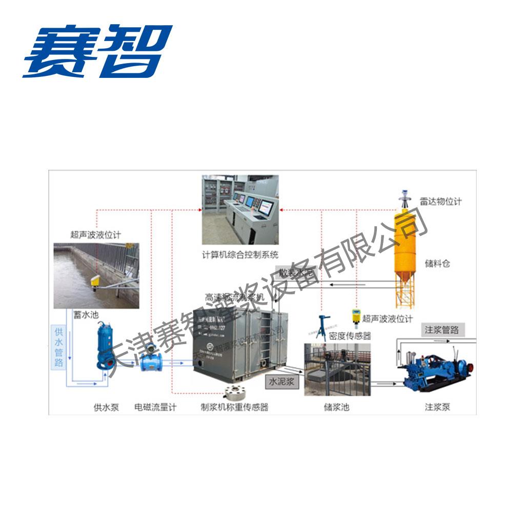 自動化制漿控制系統